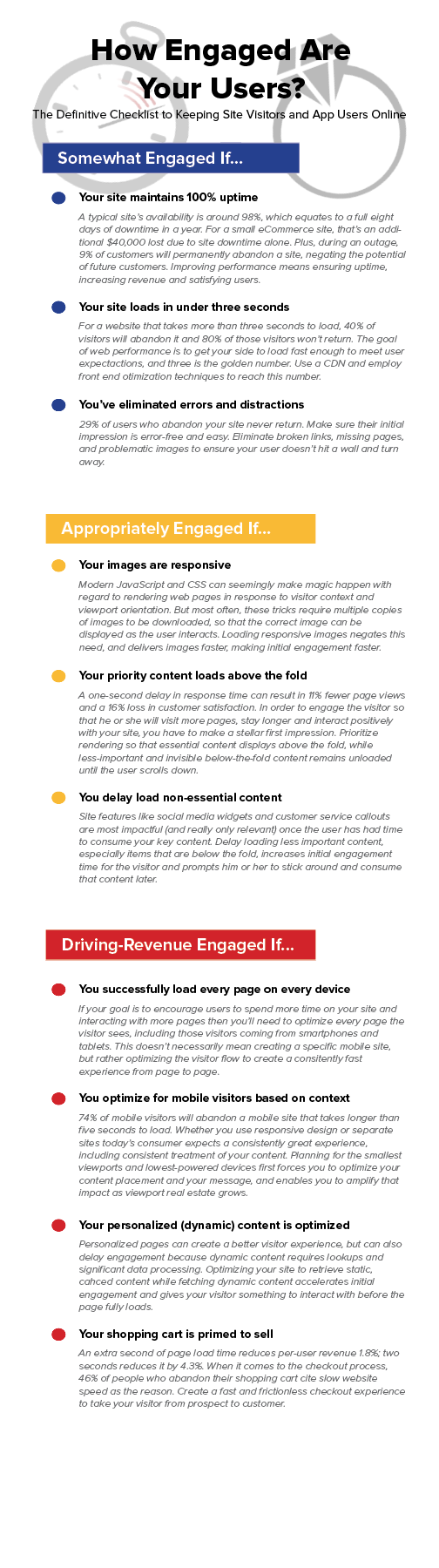 How_Engaged_Are_Your_Users_Checklist