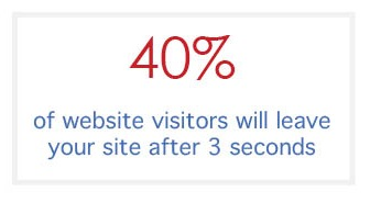 40 percent of website visitors leave site after 3 seconds