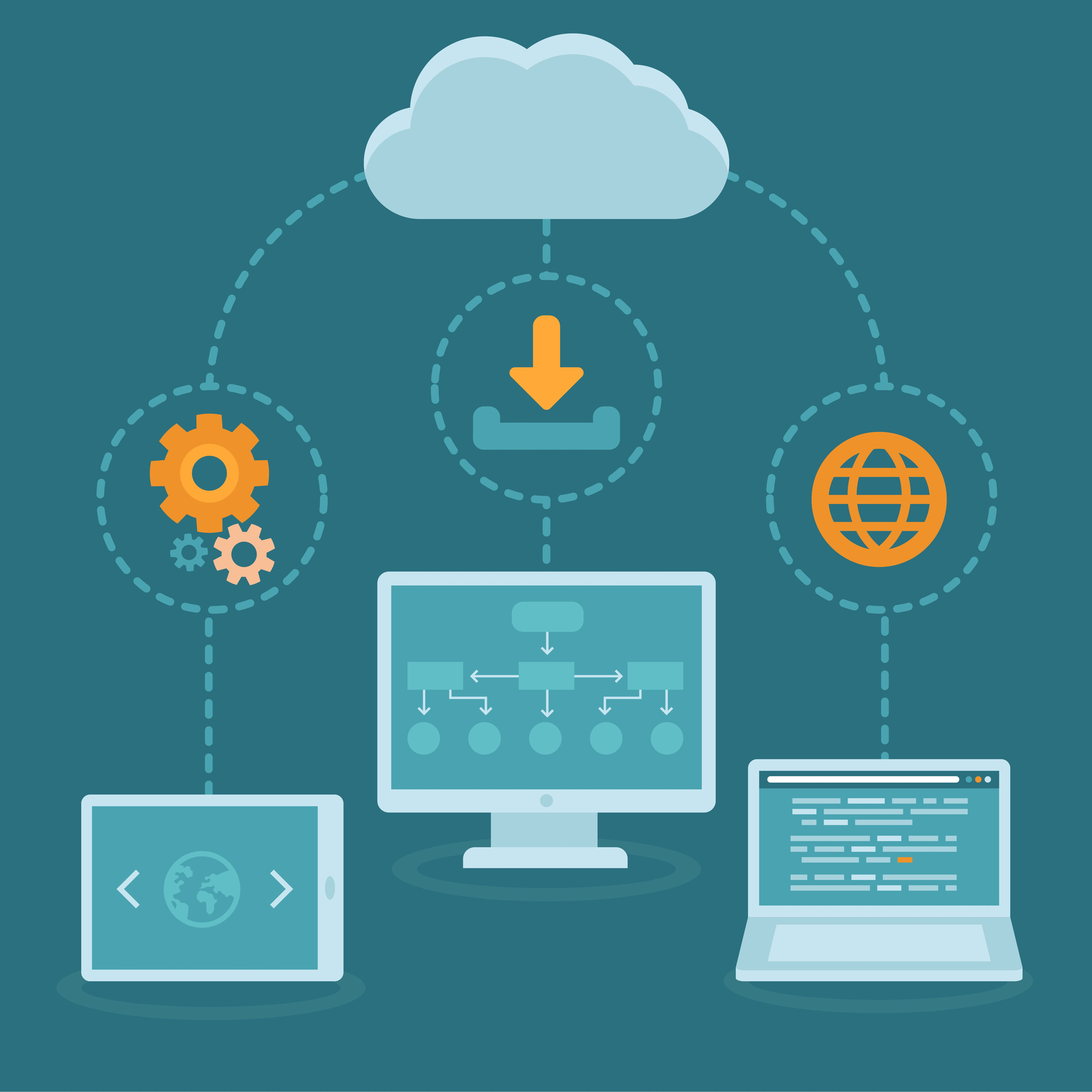 The SaaS Transition and the Importance of Web Performance