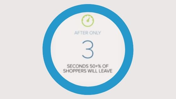 Shoppers will leave site after 3 seconds of loading