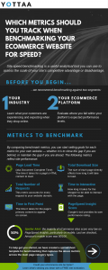 Which metrics to use when benchmarking your eCommerce website perfromance