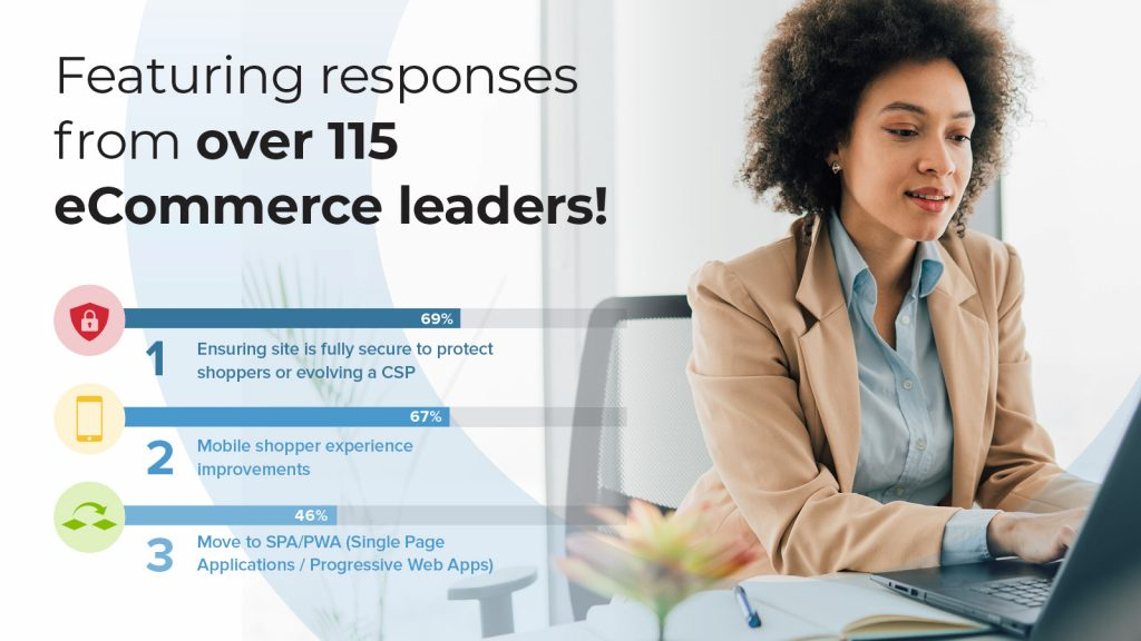 2021 eCommerce Leaders Survey