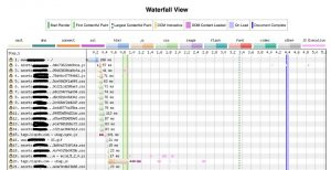 A Deeper Dive: Reading the JavaScript Waterfall Chart